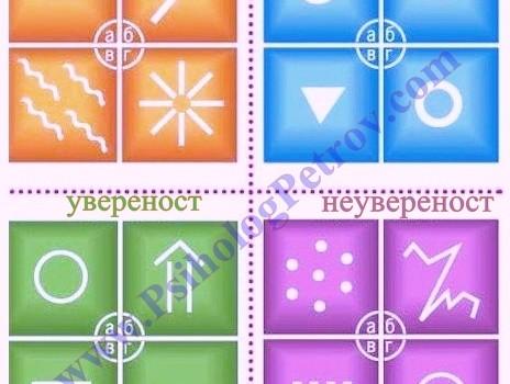 За първи път в България личностен психологически тест www.PsihologPetrov.com